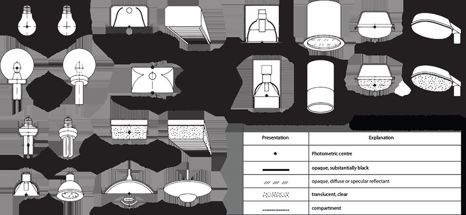 Lamp center