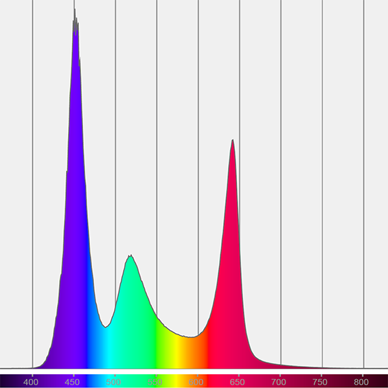 RGB spectrum entertainment lighting