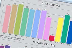 light measurement software output4