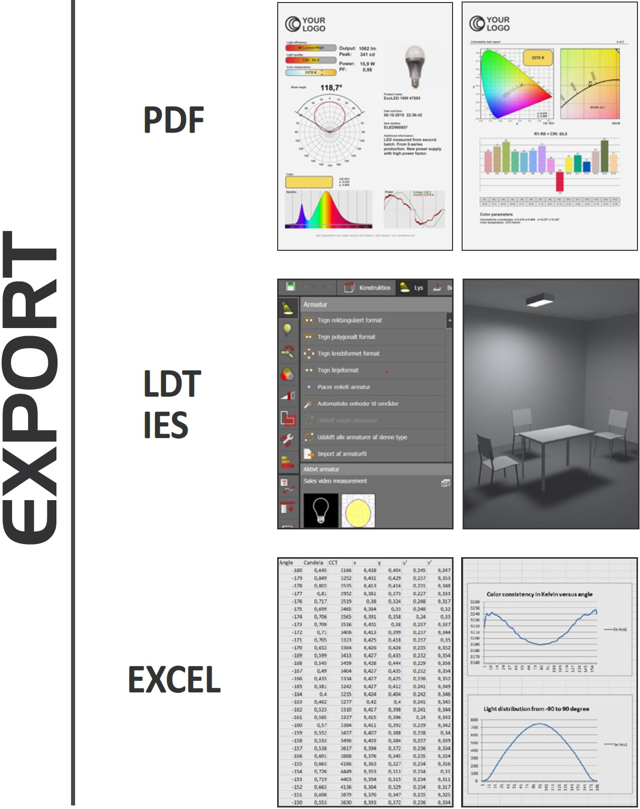 light measurement software output