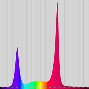 growth lighting spectrum