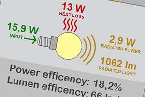 light measurement software output2