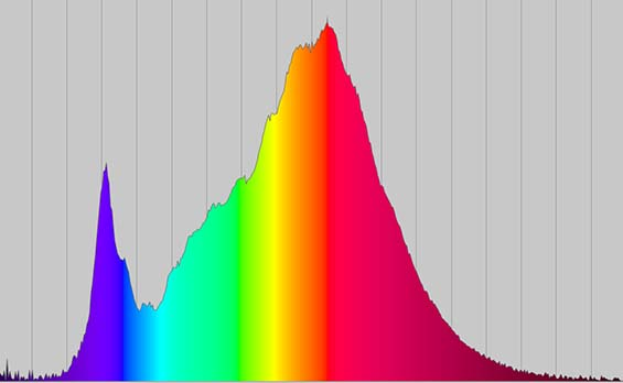 Noisy spectrum - use Reference lamp