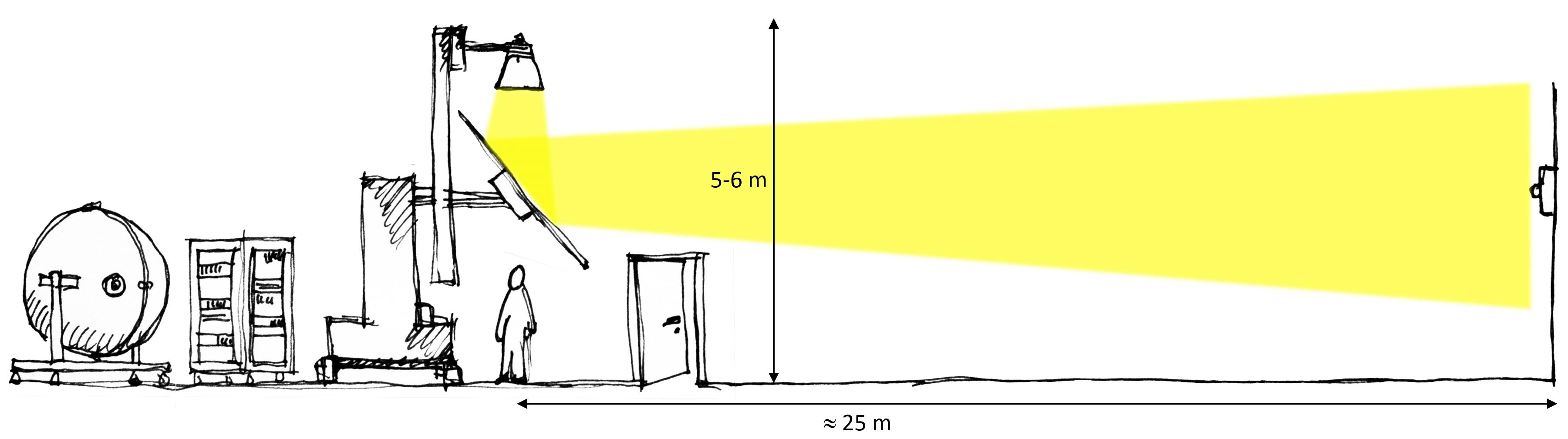 integrating sphere and goniometer light measurement lab