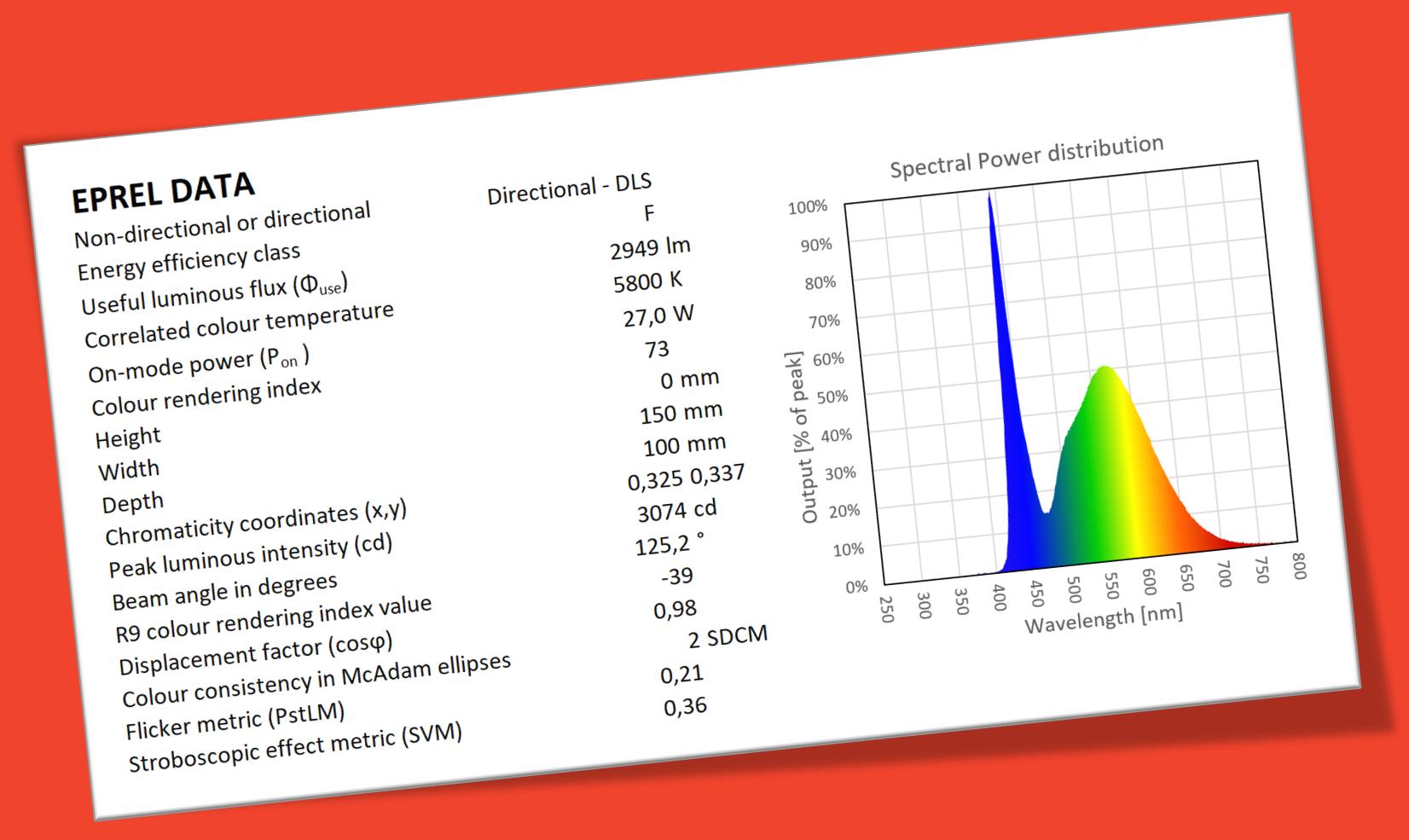 EPREL Lighting data